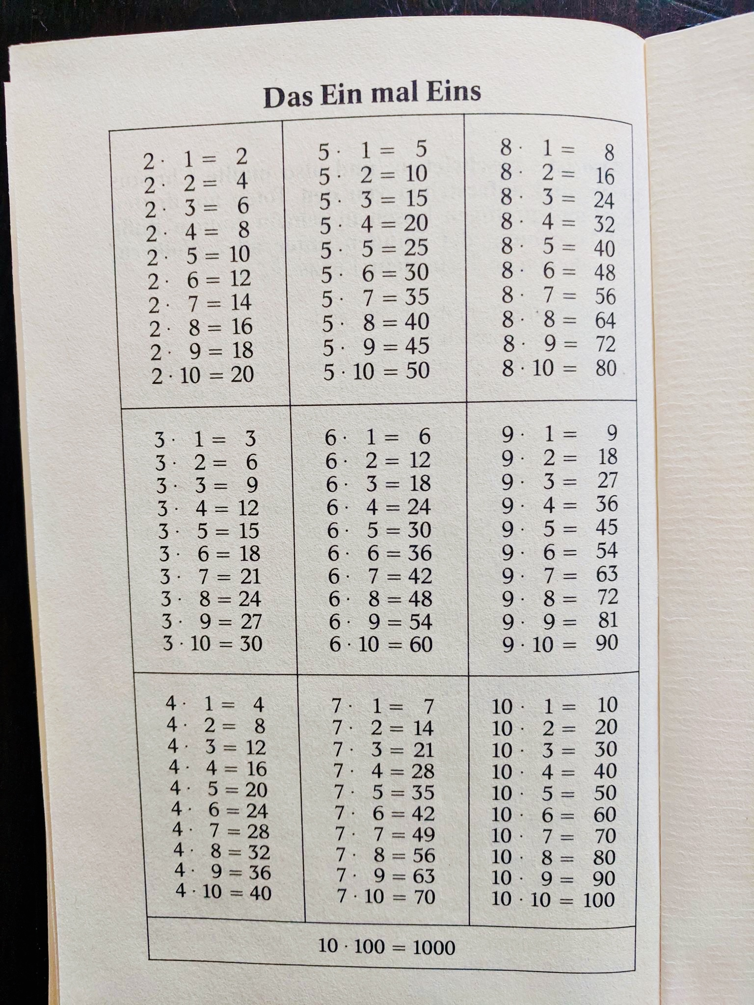 Liuterio Mažojo Katekizmo paskutinis puslapis. Hamburgas, 1982